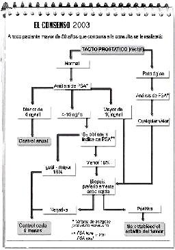 próstata pequeña y fibrosas